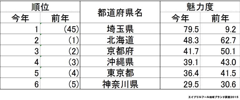 april_saitama2015_4_1