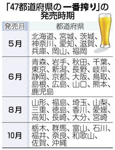 saitama_dukuri2