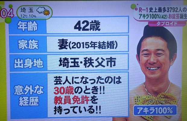R1王者アキラ100%は埼玉100%だった