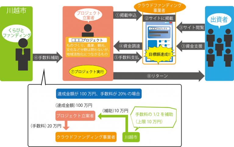 kurabitohojyo-compressor-1024x644